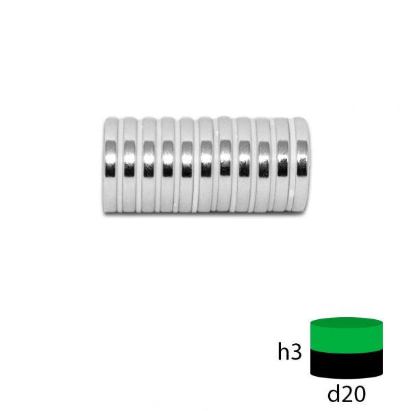Неодимовый магнит 20х3 мм.