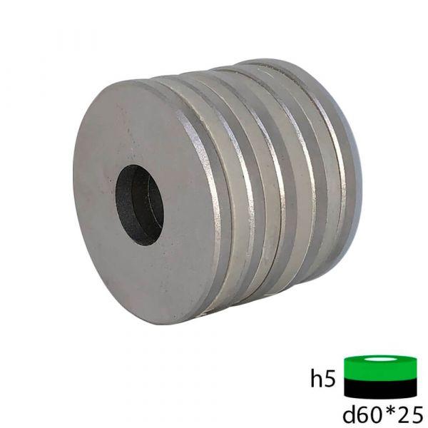 Неодимовый магнит кольцо 60х25х5 мм.